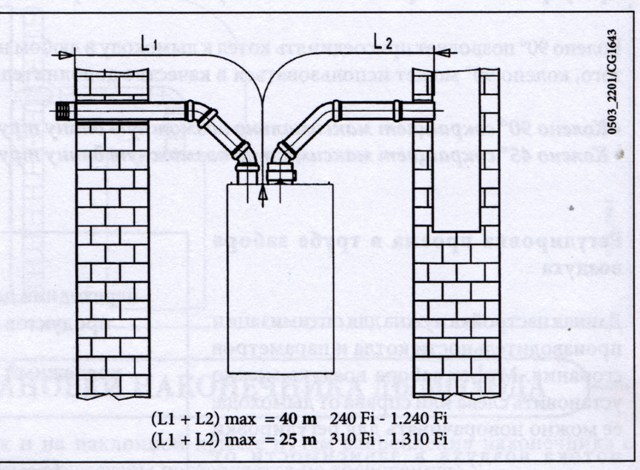 Дымоход турбированных газовых колонок монтаж дымохода расценка